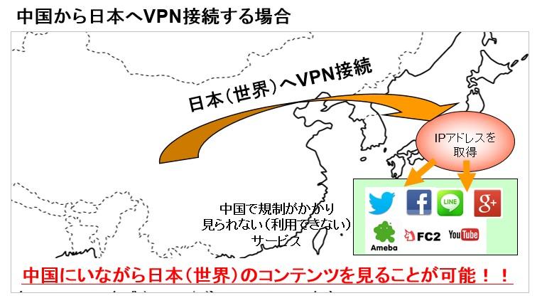 中国から日本